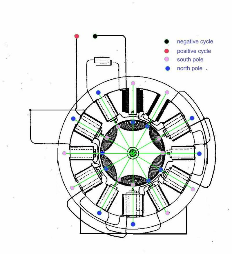 10491636fa7 Perendev Magnetic Motor Design Pdf